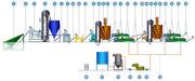 Линия отжима растительного масла (двукратный отжим) 2-3 тонны в час