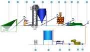 Линия производства растительного масла (холодный отжим,  1 т/ч)