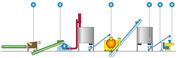 Линия брикетирования опилок ЛБО (500-750 кг/ч)