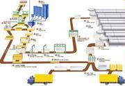 Линия для производства газобетонных блоков автоклавного производства,